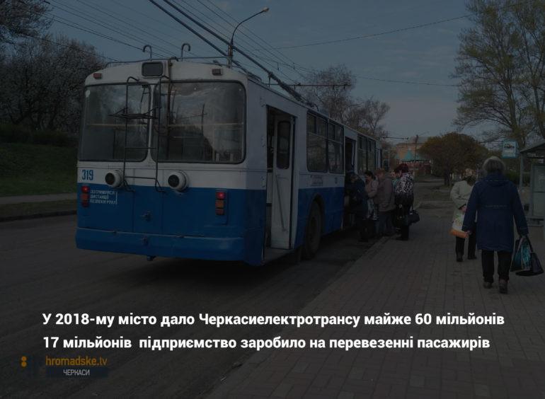 Дохід тролейбусного парку у 2018-му