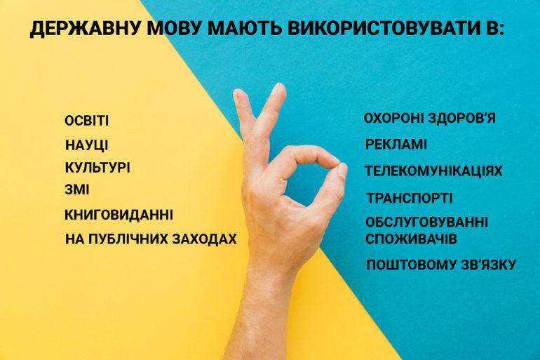 де мають використовувати українську мову фото