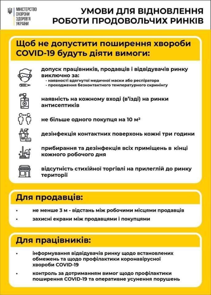 Продовольчі ринки в Україні відкривають